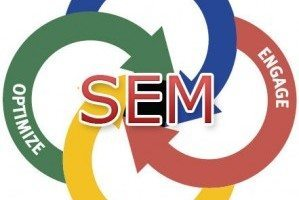 SEM, Online Advertising & Social Media Marketing
