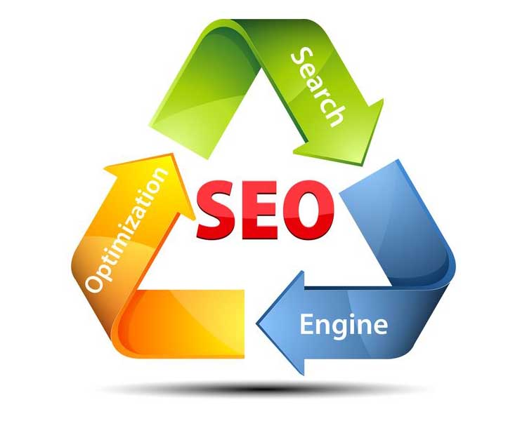 Website Design & SEO (Search Engine Optimisation)